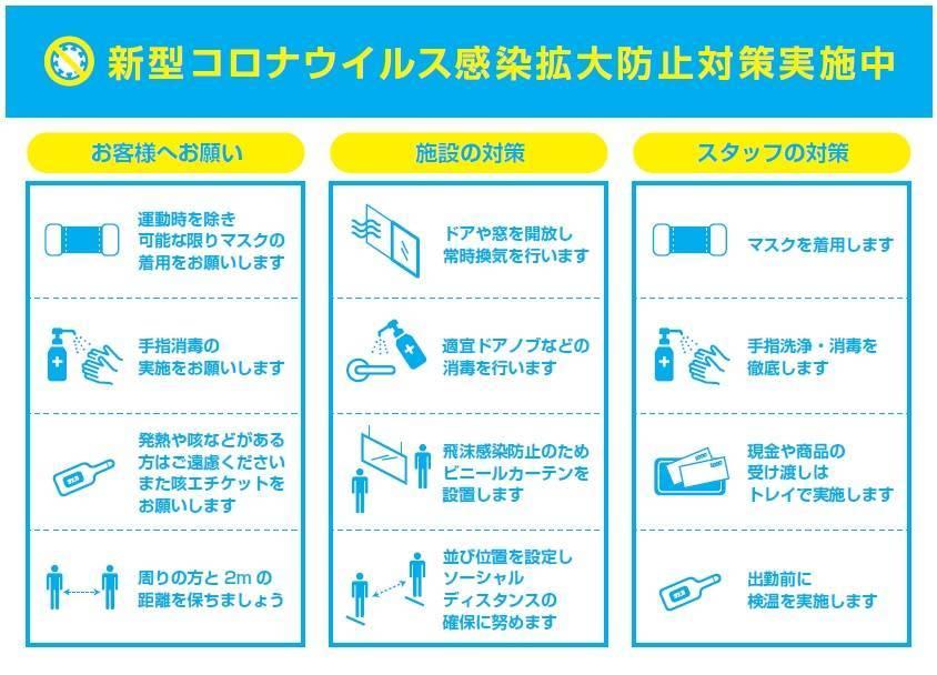 沖縄市立総合運動場体育施設 新型コロナウイルス感染拡大予防ガイドライン(2020年5月29日更新)